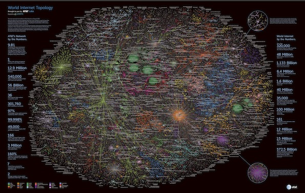 the-internet-map